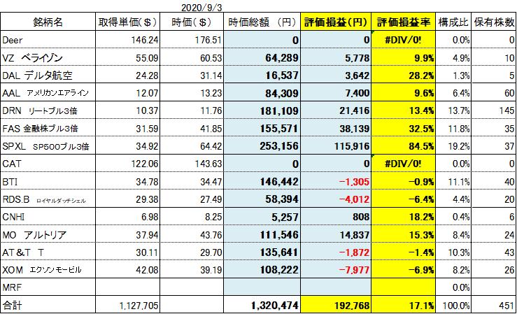 f:id:Kinokawaryokusan:20200903185449p:plain
