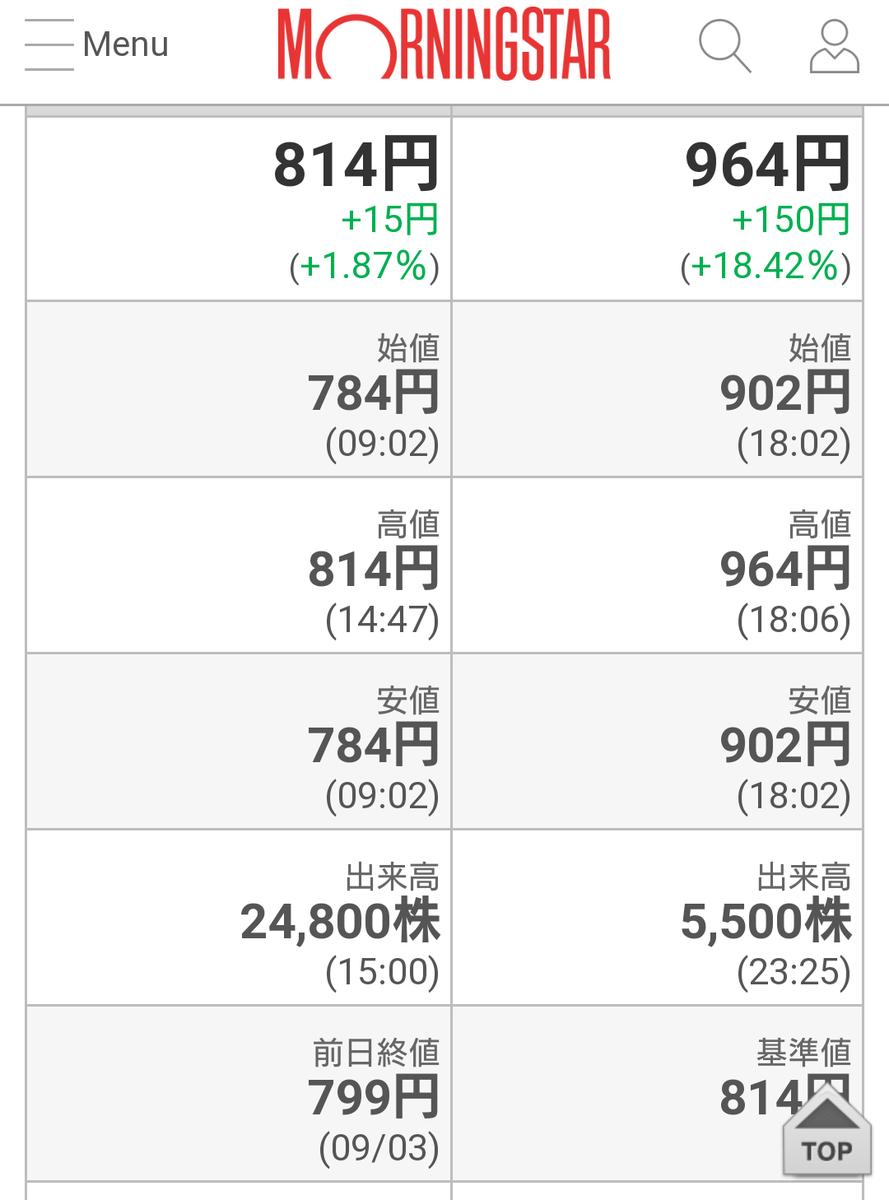 f:id:Kinokawaryokusan:20200906233901p:plain