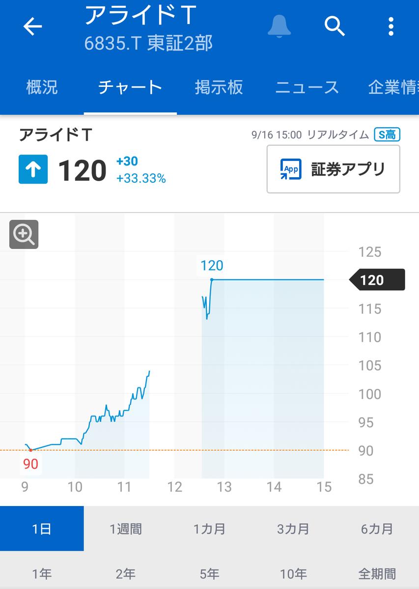 f:id:Kinokawaryokusan:20200916161912p:plain