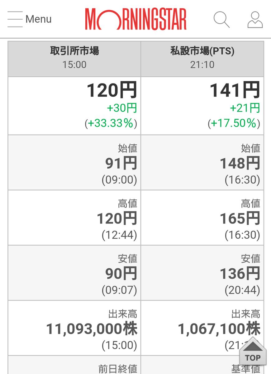 f:id:Kinokawaryokusan:20200916211558p:plain