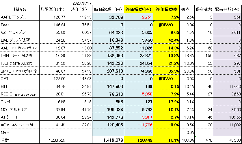 f:id:Kinokawaryokusan:20200917183603p:plain