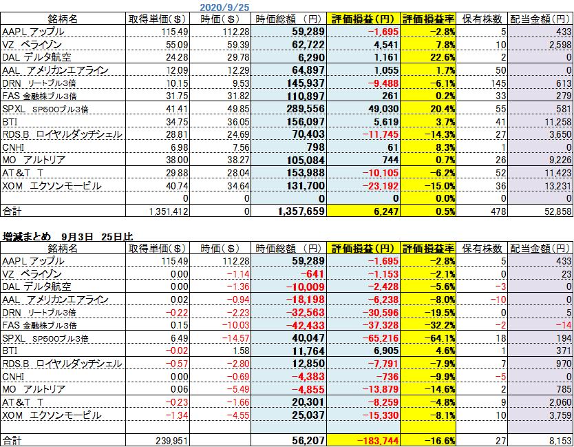 f:id:Kinokawaryokusan:20200926143208p:plain