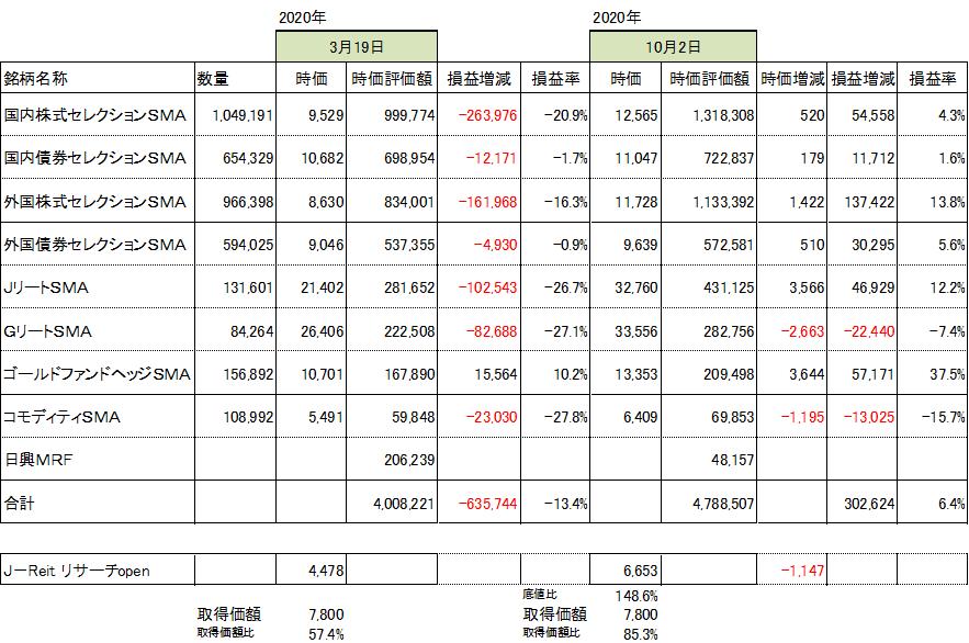 f:id:Kinokawaryokusan:20201002184126p:plain