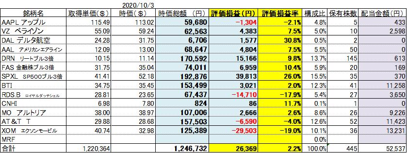 f:id:Kinokawaryokusan:20201003103604p:plain