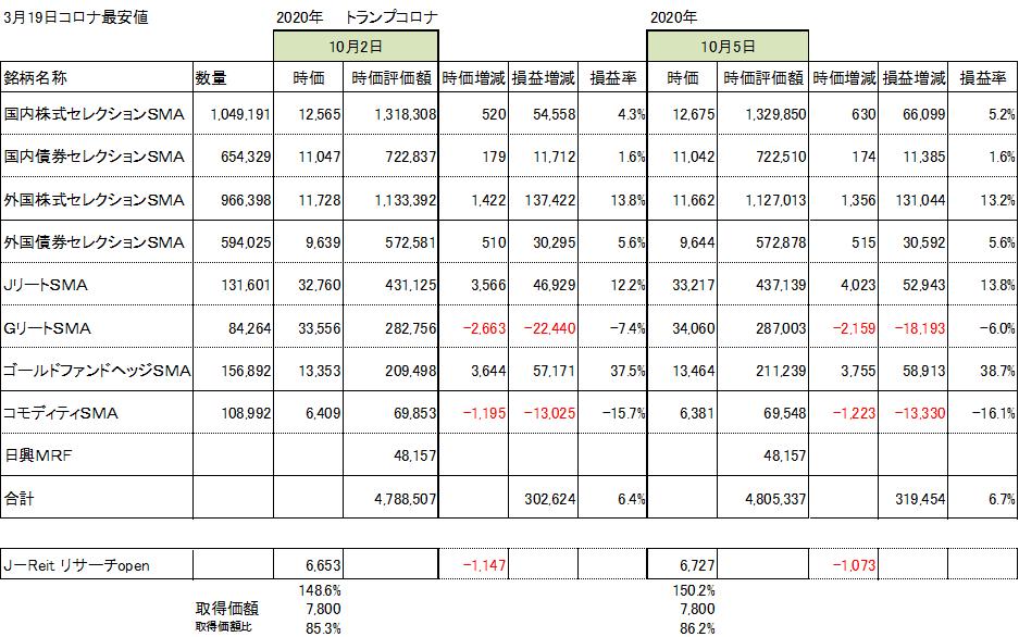 f:id:Kinokawaryokusan:20201005183230p:plain