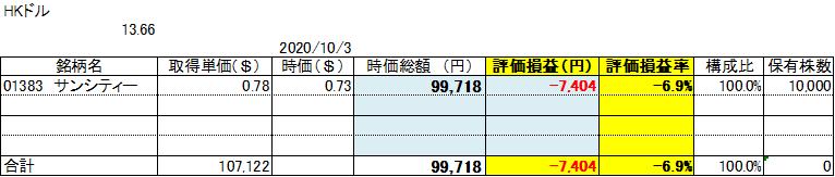 f:id:Kinokawaryokusan:20201009190657p:plain