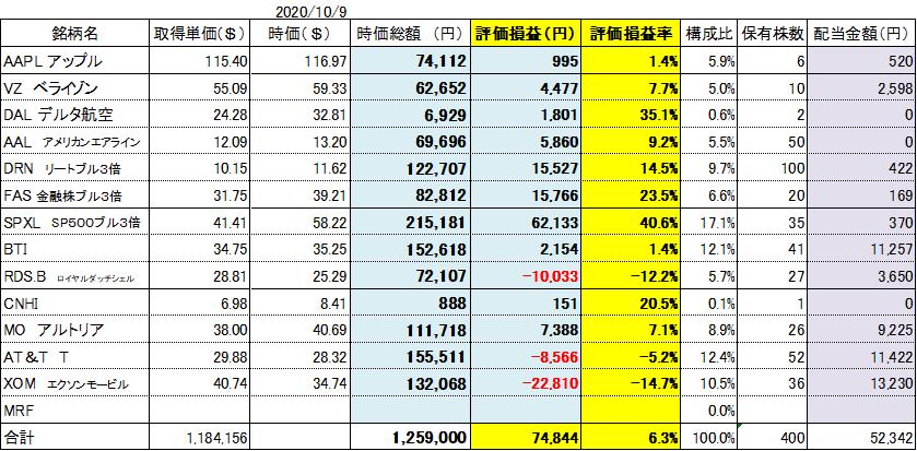 f:id:Kinokawaryokusan:20201010162325p:plain