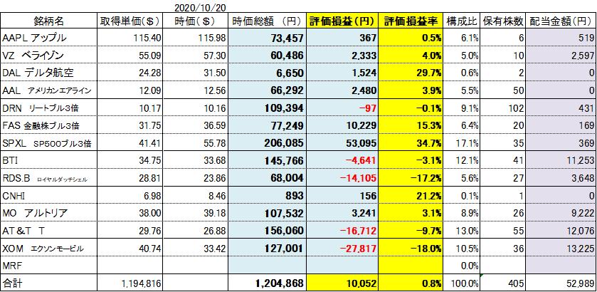 f:id:Kinokawaryokusan:20201020190605p:plain