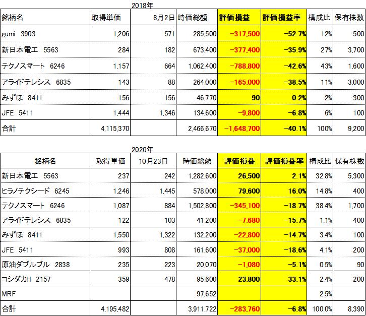 f:id:Kinokawaryokusan:20201024094144p:plain