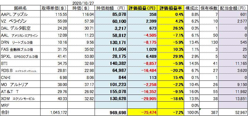 f:id:Kinokawaryokusan:20201028202331p:plain