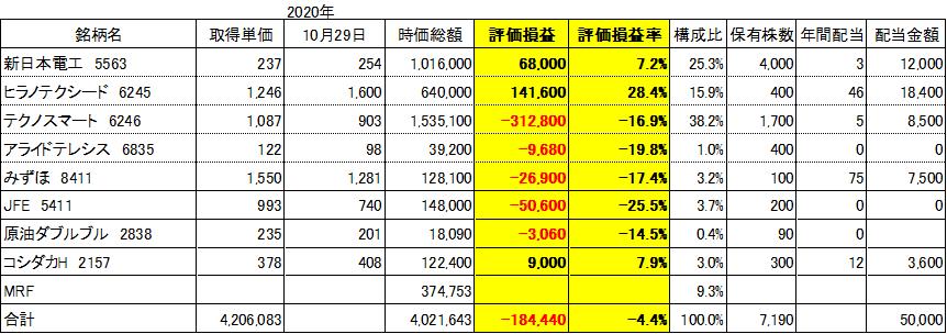 f:id:Kinokawaryokusan:20201029211656p:plain