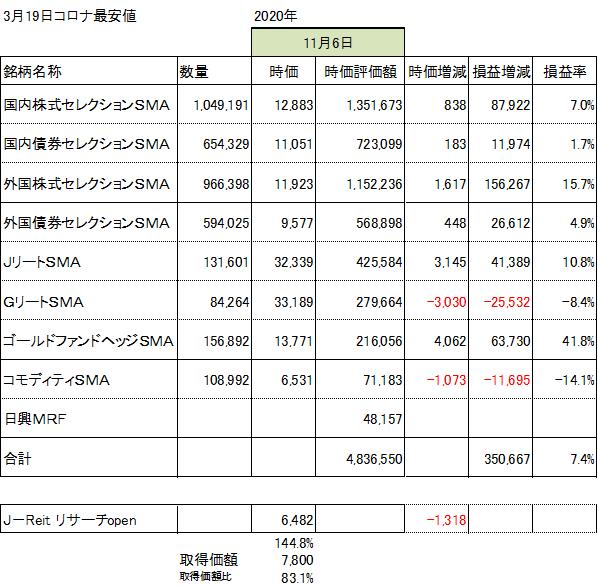 f:id:Kinokawaryokusan:20201107144649p:plain