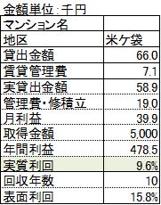 f:id:Kinokawaryokusan:20201107145753p:plain