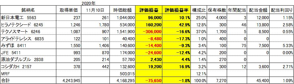 f:id:Kinokawaryokusan:20201110224459p:plain