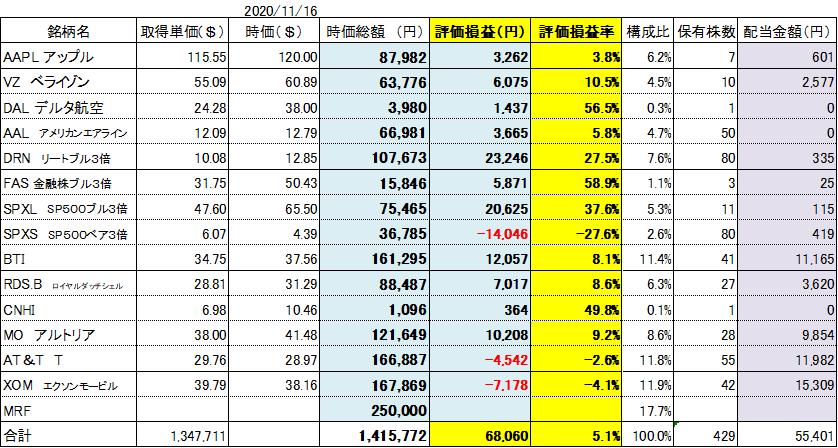 f:id:Kinokawaryokusan:20201117181336p:plain