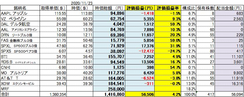 f:id:Kinokawaryokusan:20201124190100p:plain