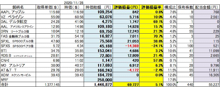 f:id:Kinokawaryokusan:20201129230028p:plain