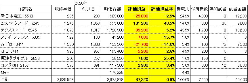 f:id:Kinokawaryokusan:20201201220909p:plain