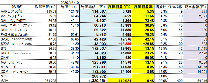 f:id:Kinokawaryokusan:20201210182611p:plain