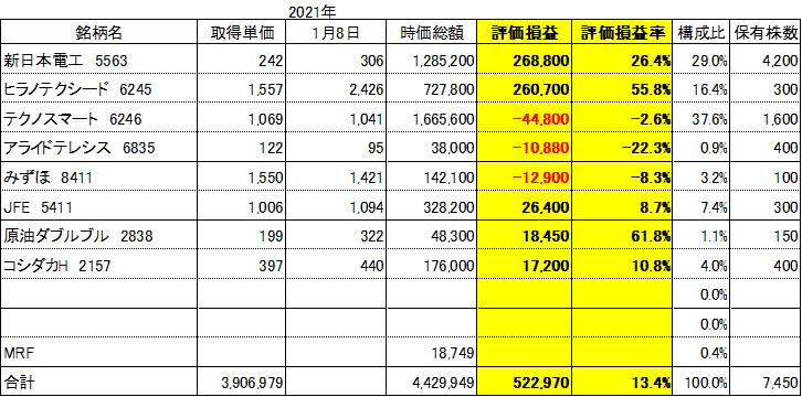 f:id:Kinokawaryokusan:20210109080854p:plain