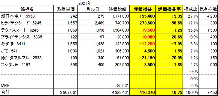 f:id:Kinokawaryokusan:20210116081748p:plain