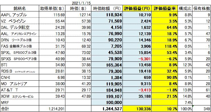 f:id:Kinokawaryokusan:20210116081825p:plain