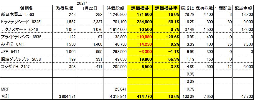 f:id:Kinokawaryokusan:20210124101756p:plain