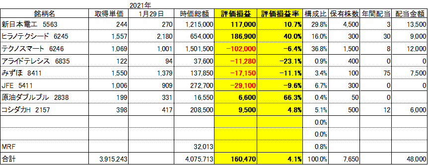 f:id:Kinokawaryokusan:20210130214528p:plain