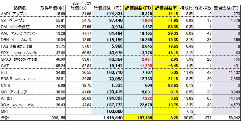 f:id:Kinokawaryokusan:20210130214920p:plain