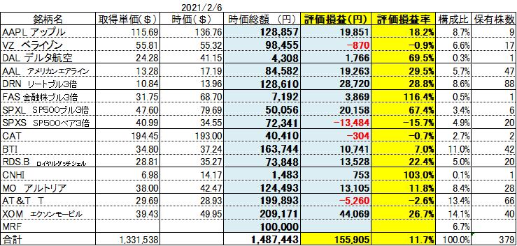 f:id:Kinokawaryokusan:20210206082814p:plain