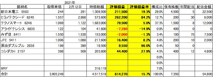 f:id:Kinokawaryokusan:20210213091021p:plain