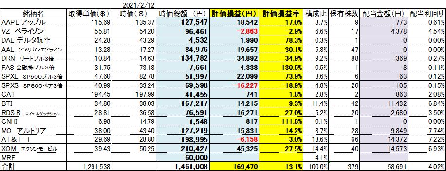 f:id:Kinokawaryokusan:20210213091238p:plain