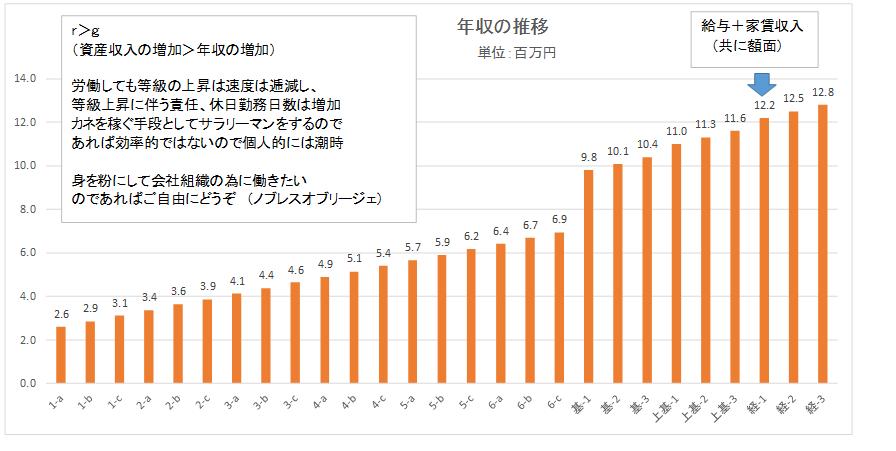 f:id:Kinokawaryokusan:20210216213553p:plain