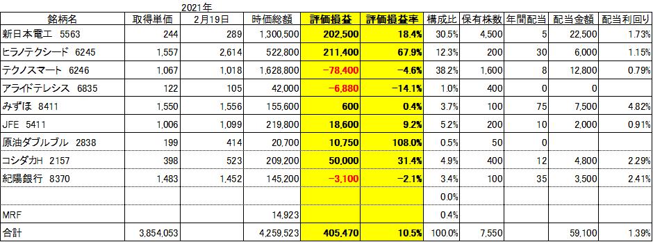 f:id:Kinokawaryokusan:20210220123628p:plain