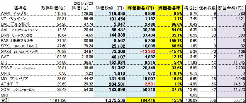 f:id:Kinokawaryokusan:20210223100805p:plain
