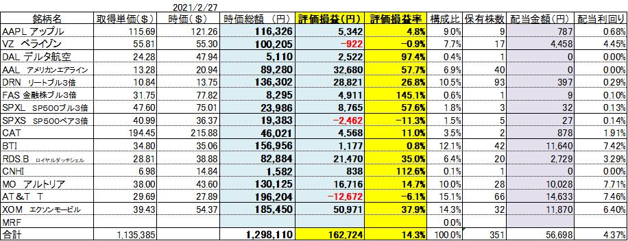 f:id:Kinokawaryokusan:20210227094801p:plain