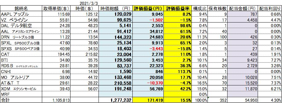 f:id:Kinokawaryokusan:20210303213839p:plain