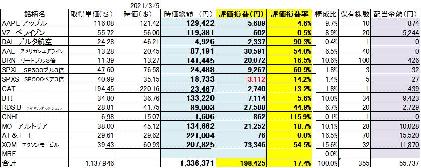 f:id:Kinokawaryokusan:20210307092316p:plain