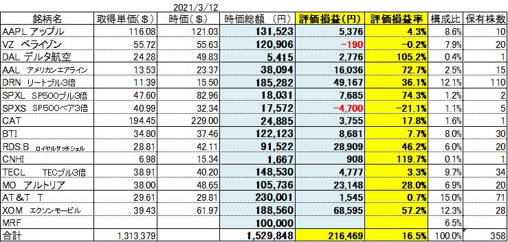 f:id:Kinokawaryokusan:20210313223321p:plain
