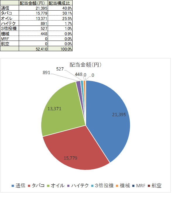 f:id:Kinokawaryokusan:20210313223910p:plain