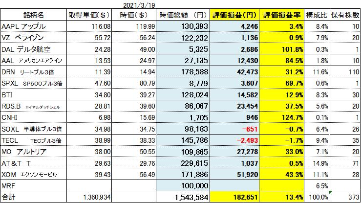 f:id:Kinokawaryokusan:20210320113108p:plain