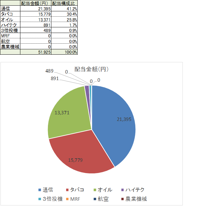 f:id:Kinokawaryokusan:20210320113400p:plain