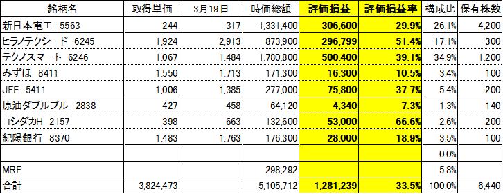f:id:Kinokawaryokusan:20210320211405p:plain