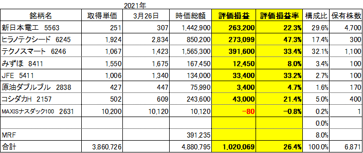 f:id:Kinokawaryokusan:20210326223211p:plain