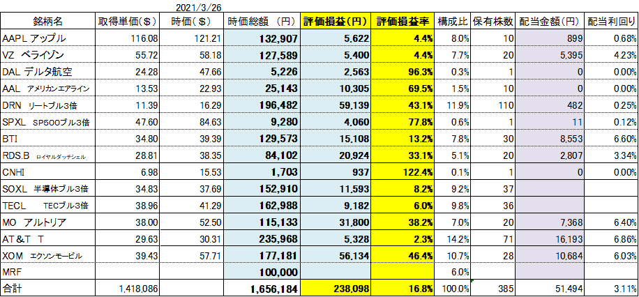 f:id:Kinokawaryokusan:20210327080259p:plain