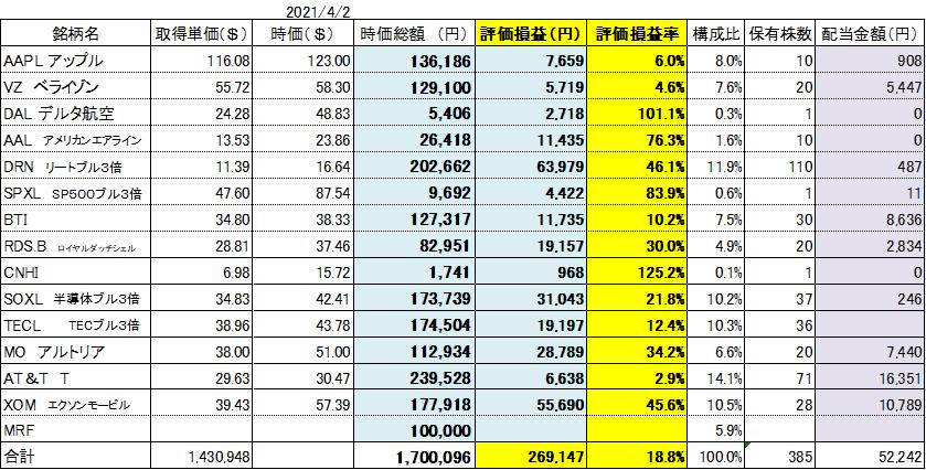 f:id:Kinokawaryokusan:20210403094531p:plain