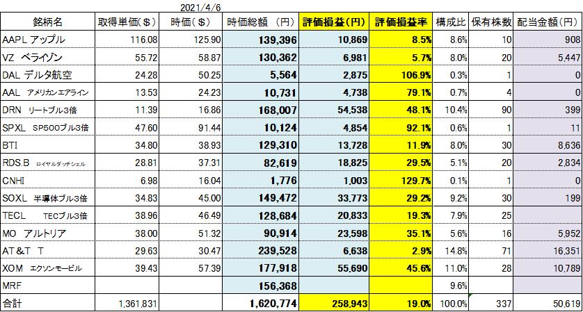 f:id:Kinokawaryokusan:20210406221113p:plain