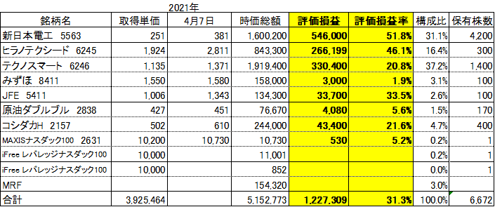 f:id:Kinokawaryokusan:20210407223545p:plain