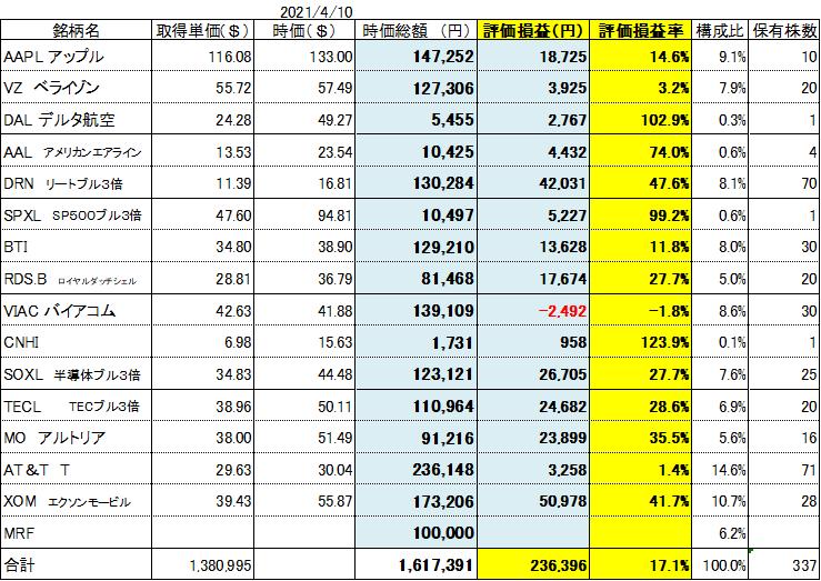 f:id:Kinokawaryokusan:20210410100248p:plain
