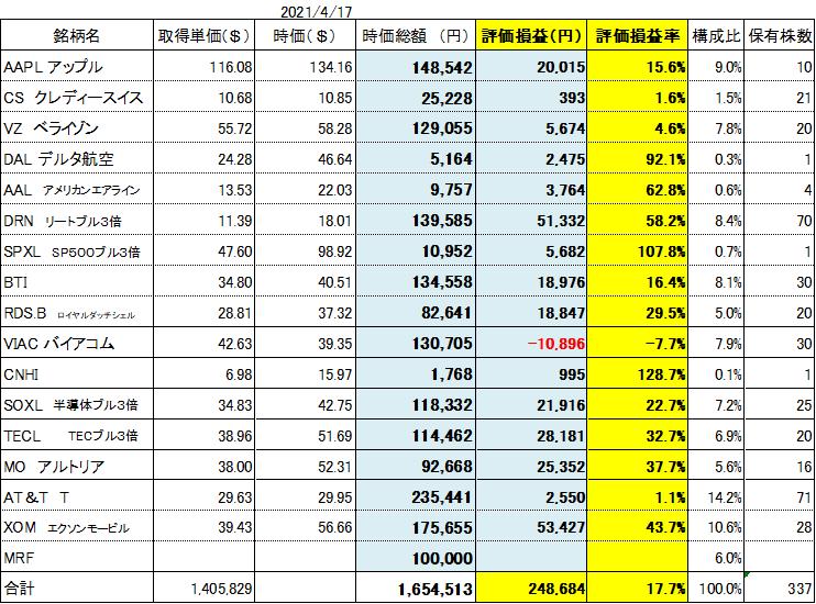 f:id:Kinokawaryokusan:20210417084936p:plain